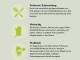 Die Vorteile einer Heißluftfritteuse in der Infografik